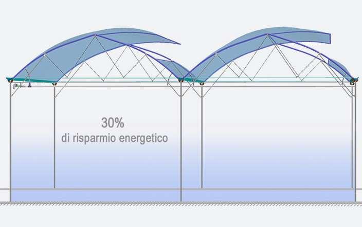 Gonfiabile serra a doppia parete in PVC